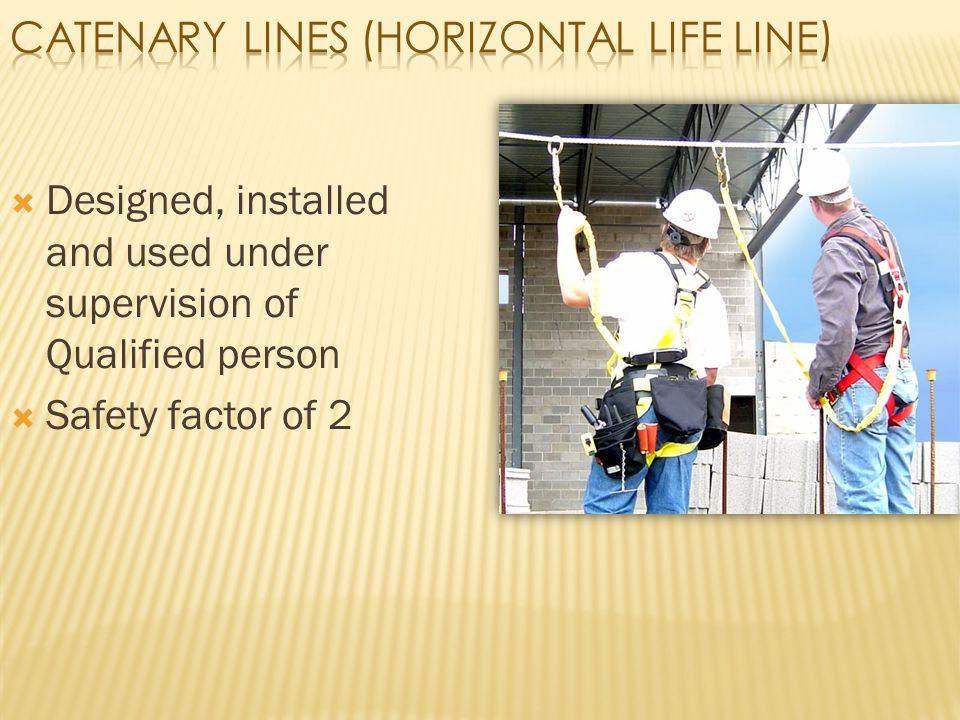 Catenary Lines (Horizontal Life Line)