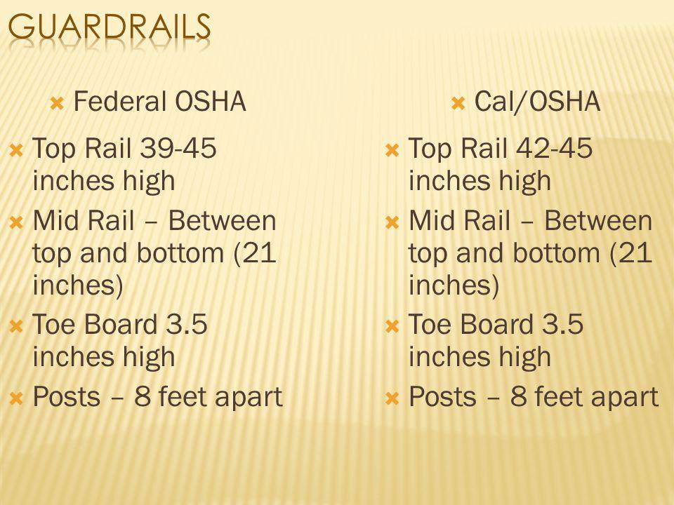 Guardrails Federal OSHA Cal/OSHA Top Rail 39-45 inches high