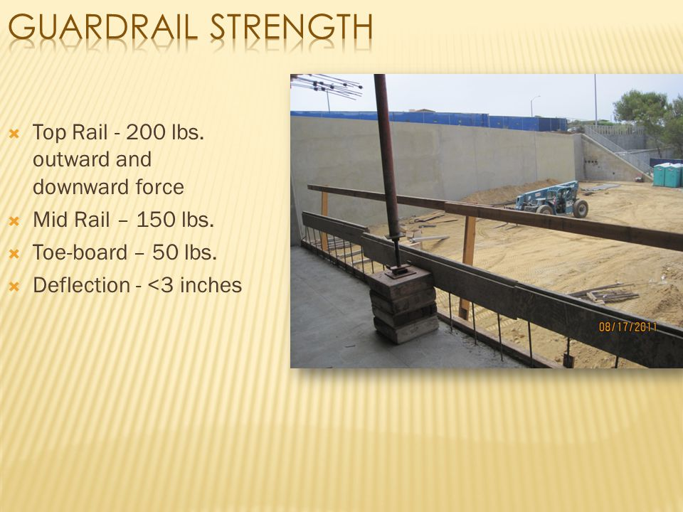 Guardrail Strength Top Rail - 200 lbs. outward and downward force
