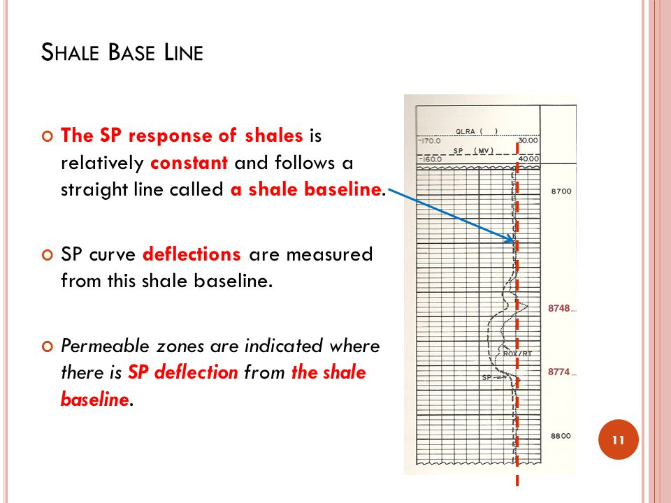 Shale Base Line The SP response of shales is relatively constant and follows a straight line called a shale baseline.