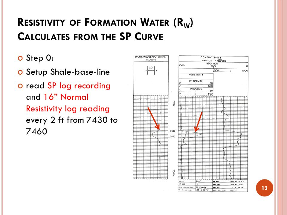 Resistivity of Formation Water (Rw) Calculates from the SP Curve