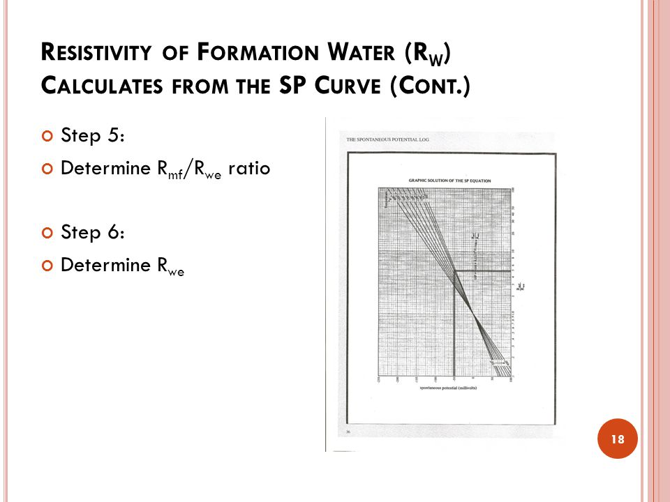 Resistivity of Formation Water (Rw) Calculates from the SP Curve (Cont