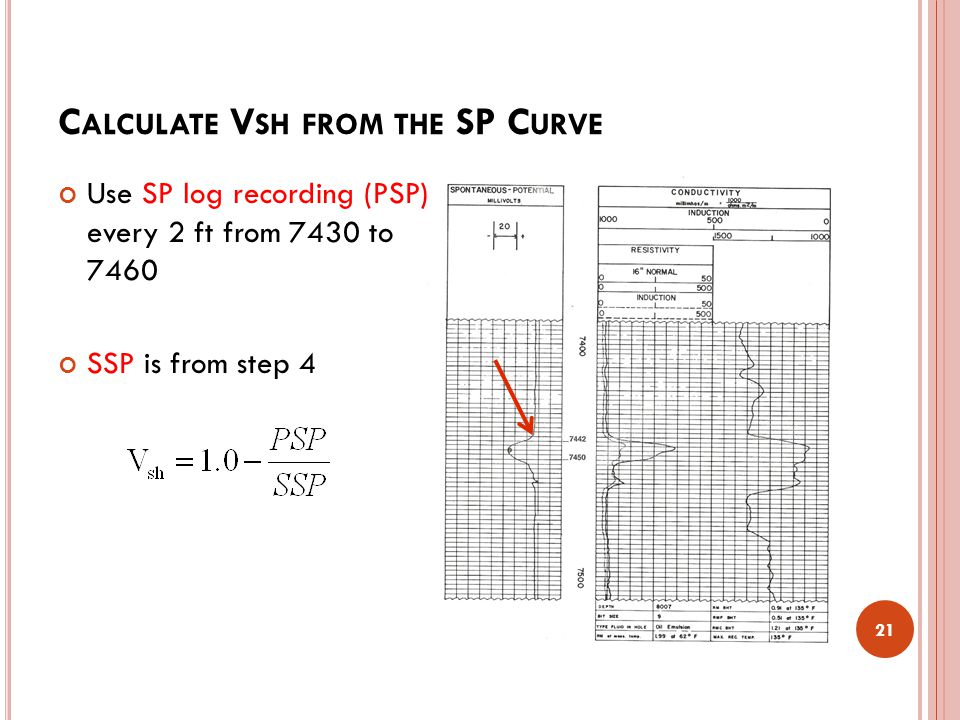 Calculate Vsh from the SP Curve