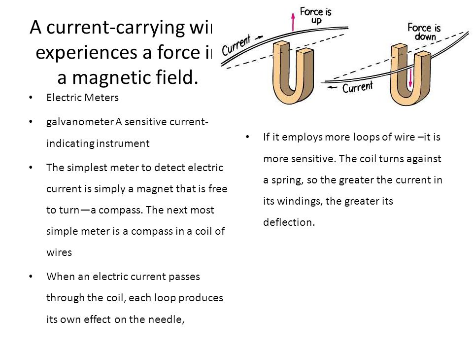 A current-carrying wire experiences a force in a magnetic field.