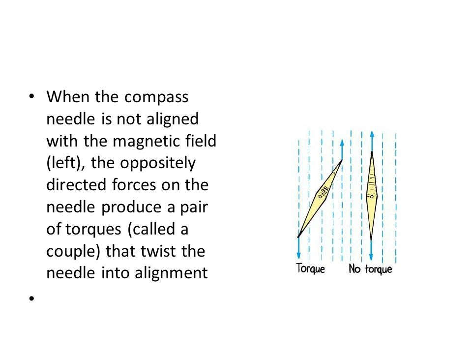When the compass needle is not aligned with the magnetic field (left), the oppositely directed forces on the needle produce a pair of torques (called a couple) that twist the needle into alignment