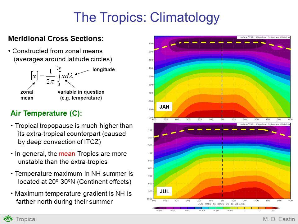 The Tropics: Climatology