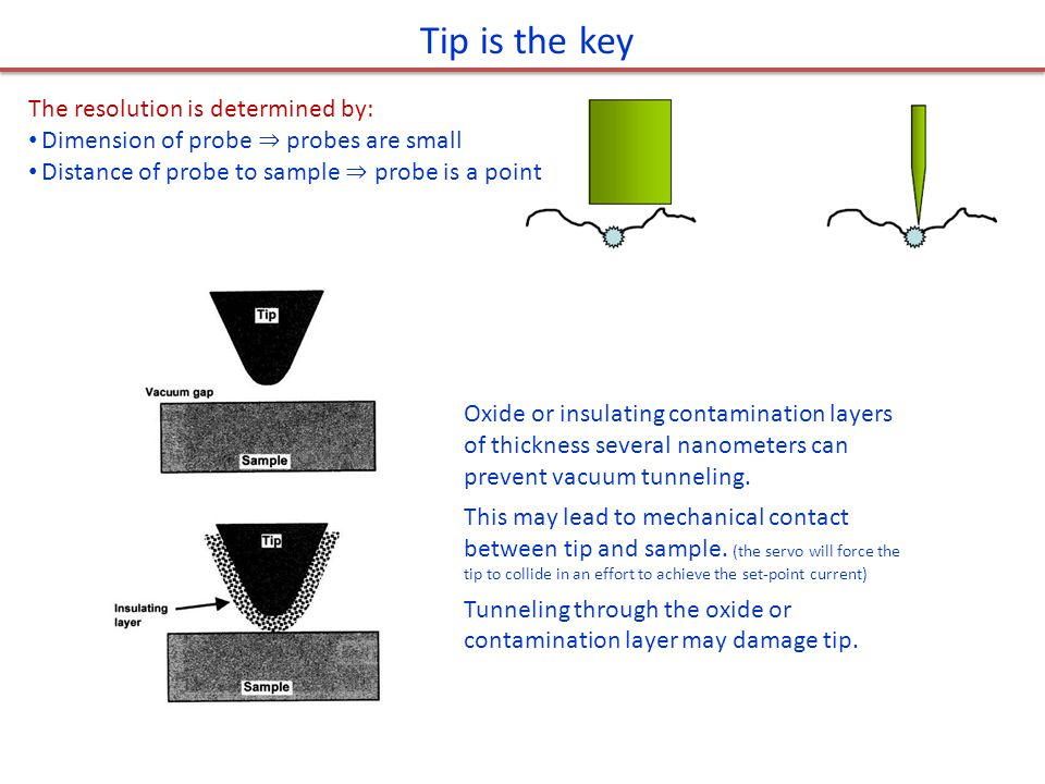 Tip is the key The resolution is determined by: