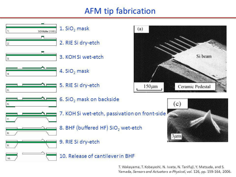 AFM tip fabrication 1. SiO2 mask 2. RIE Si dry-etch 3. KOH Si wet-etch