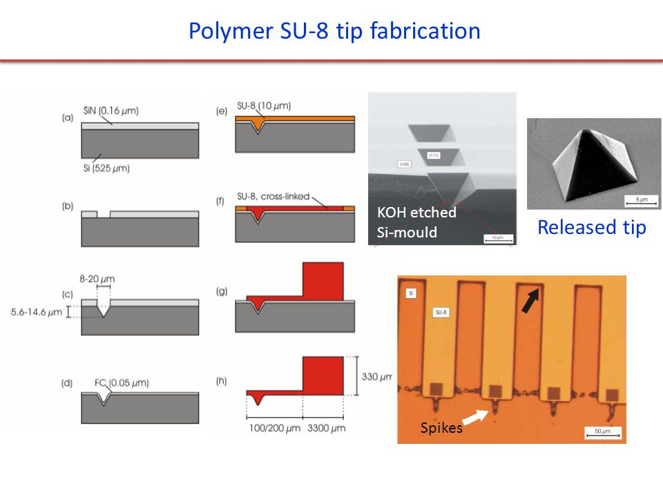 Polymer SU-8 tip fabrication