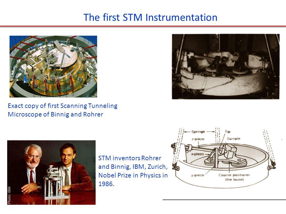 The first STM Instrumentation