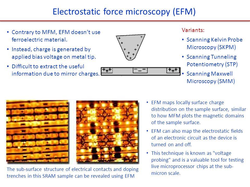 Electrostatic force microscopy (EFM)
