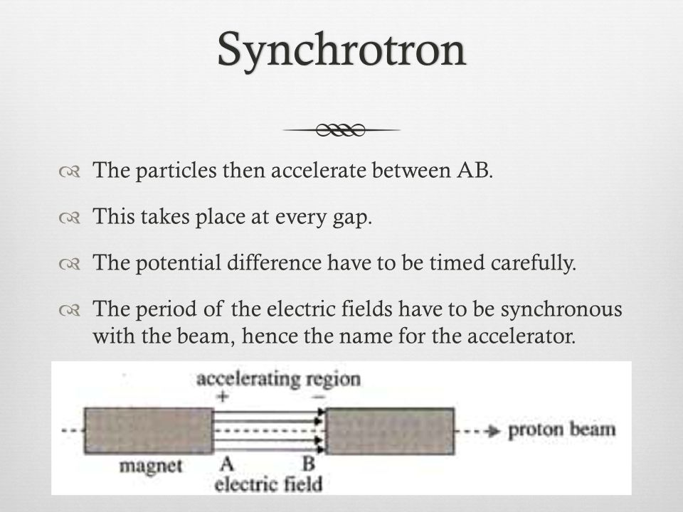 Synchrotron The particles then accelerate between AB.