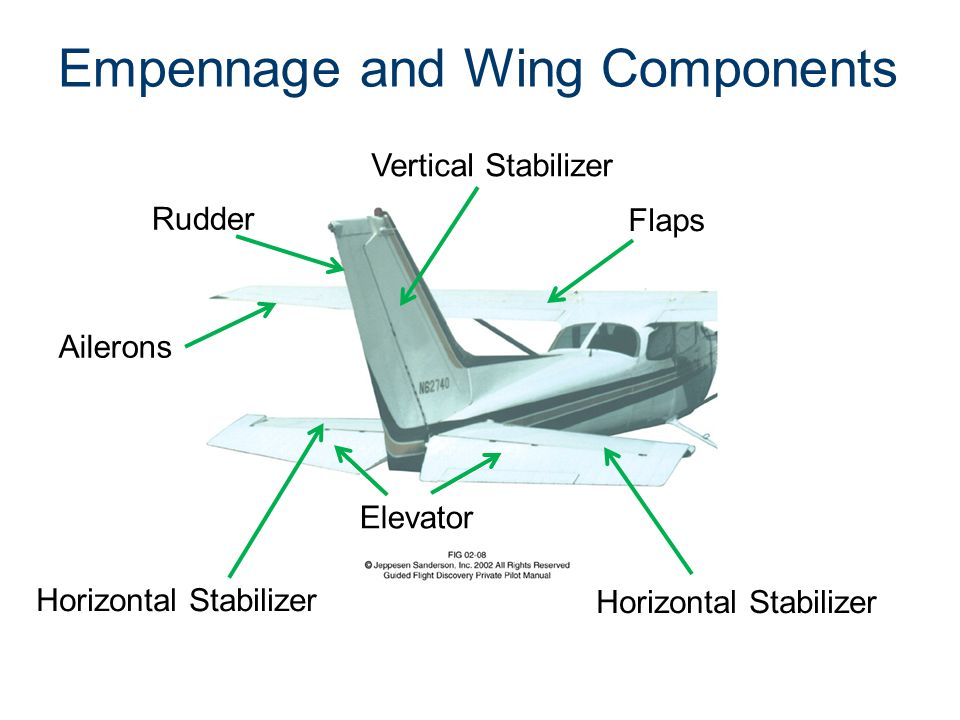 Empennage and Wing Components