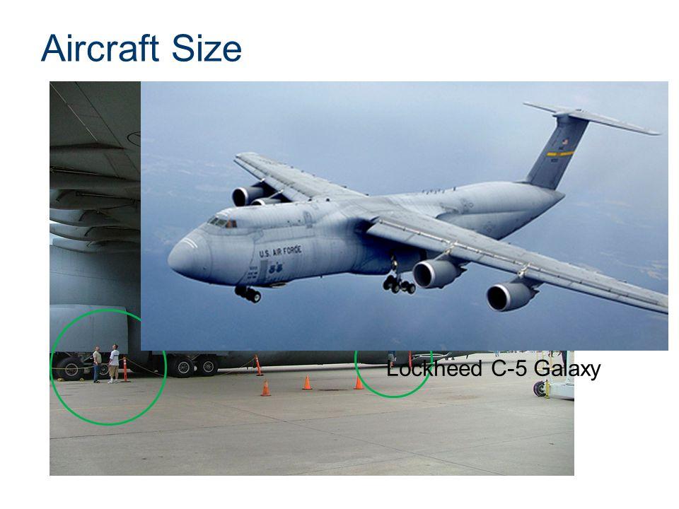 Aircraft Size Lockheed C-5 Galaxy Presentation Name Course Name