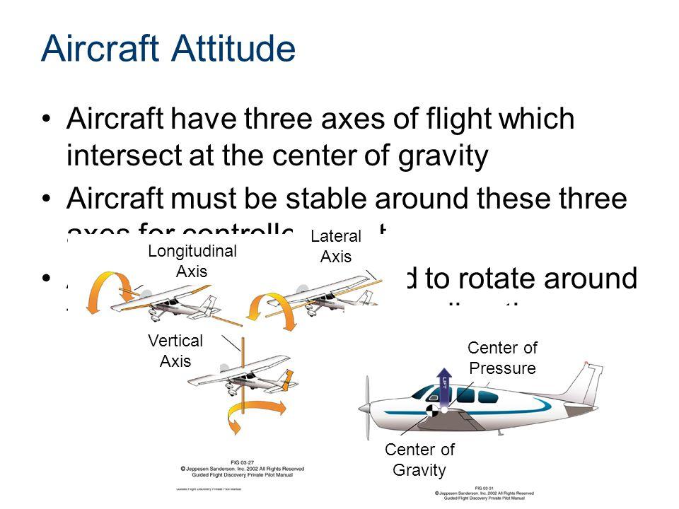 Presentation Name Course Name. Unit # – Lesson #.# – Lesson Name. Aircraft Attitude.