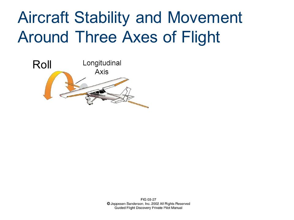 Aircraft Stability and Movement Around Three Axes of Flight