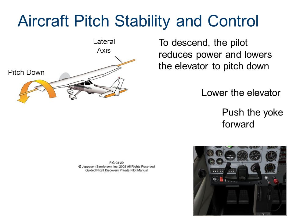 Aircraft Pitch Stability and Control