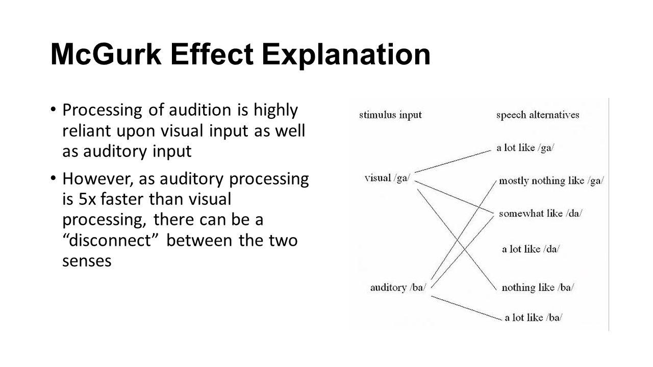 McGurk Effect Explanation