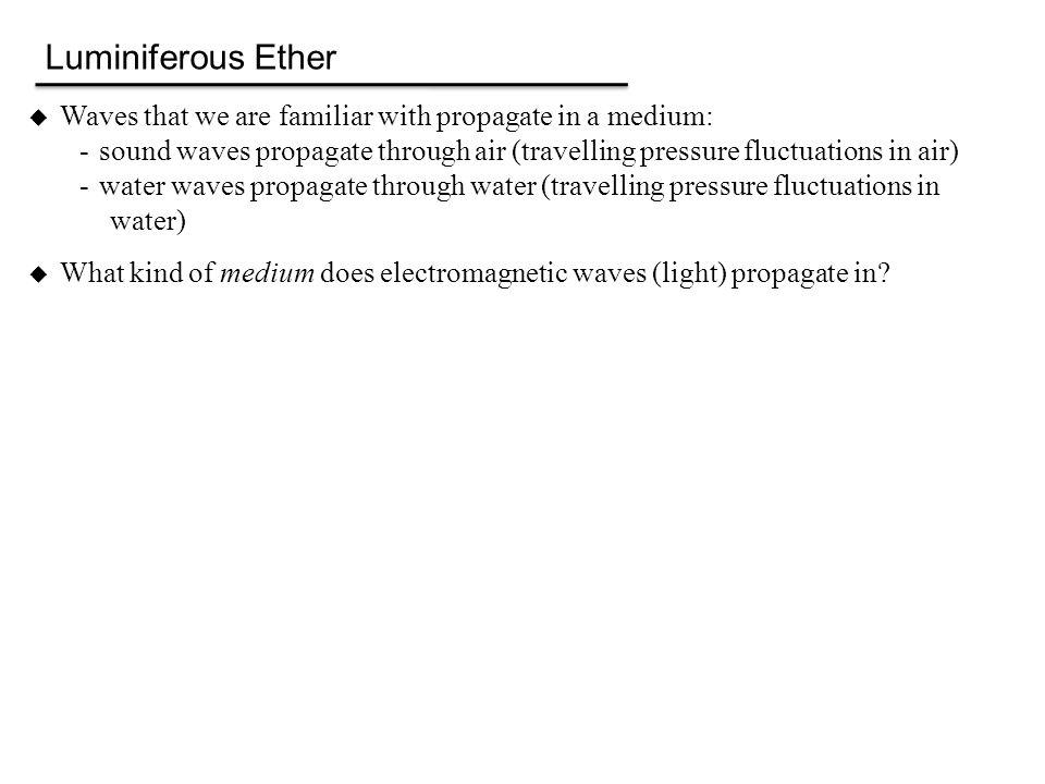 Luminiferous Ether