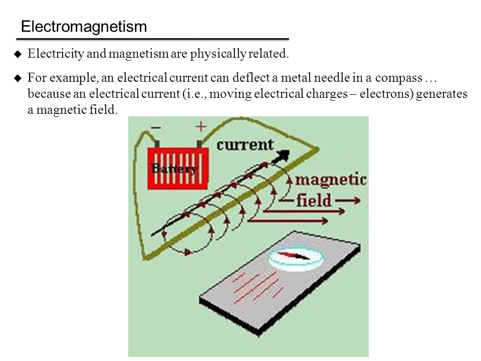 Electromagnetism Electricity and magnetism are physically related.
