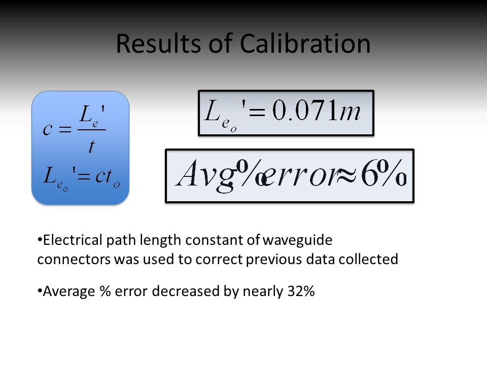 Results of Calibration