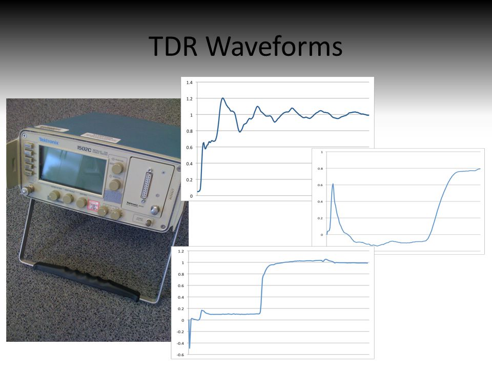 TDR Waveforms