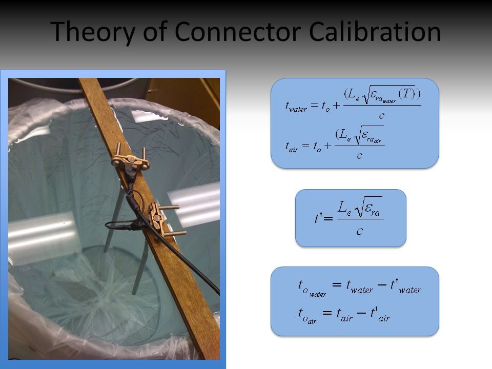 Theory of Connector Calibration