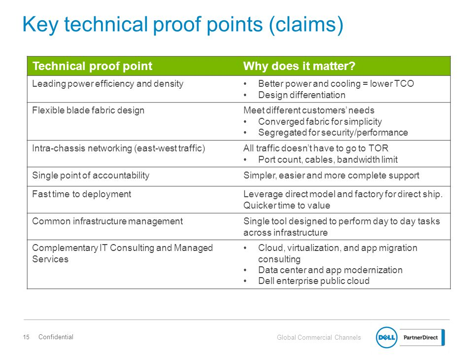Key technical proof points (claims)