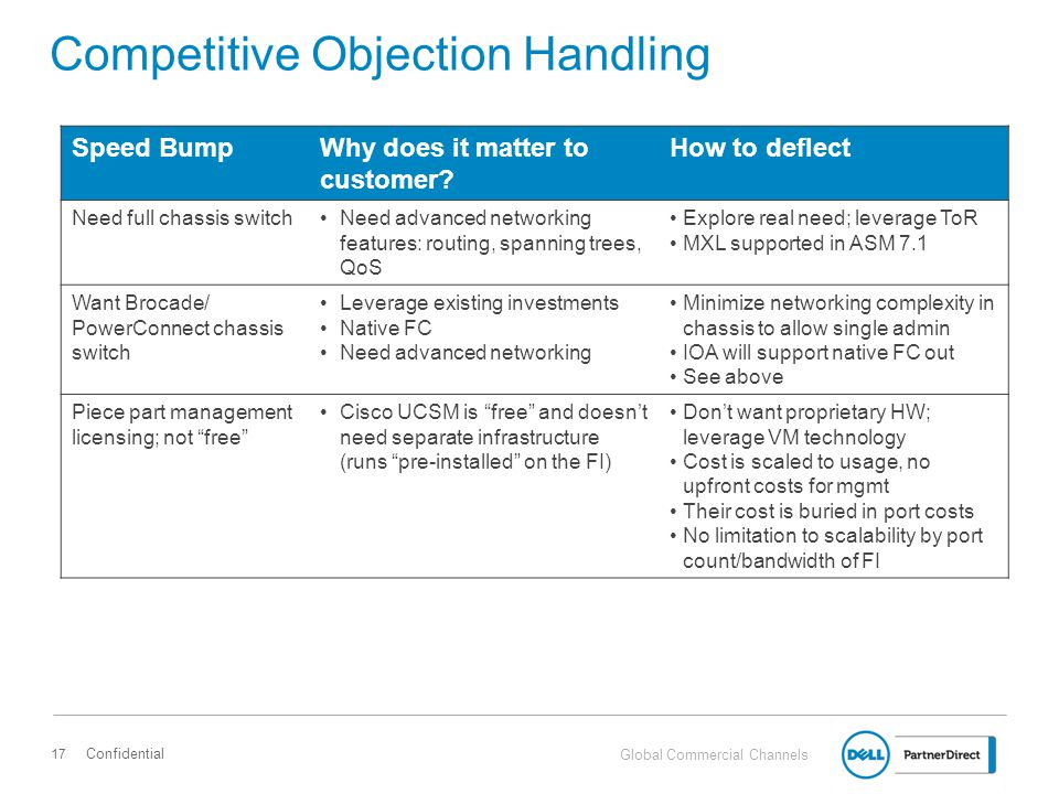Competitive Objection Handling