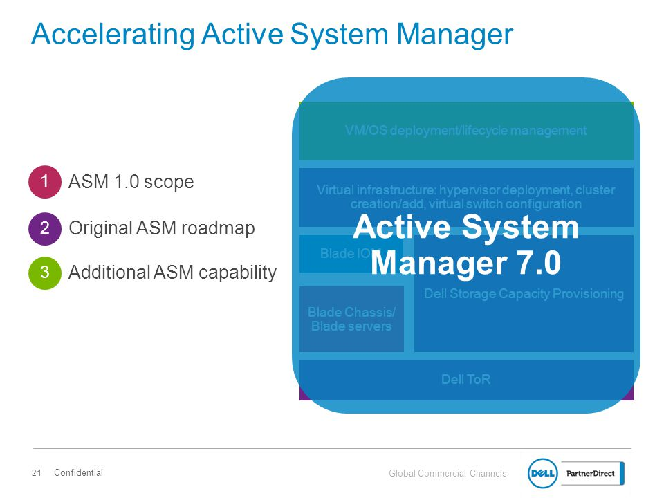 Accelerating Active System Manager