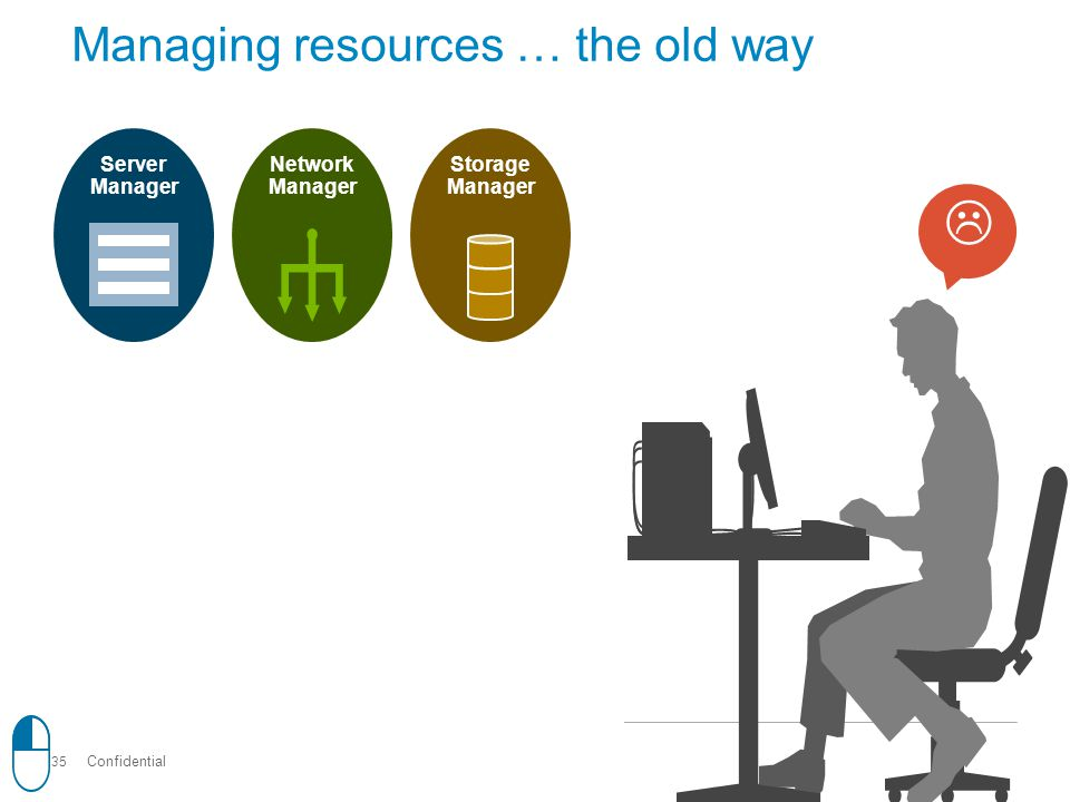  Managing resources … the old way Server Manager Network Manager
