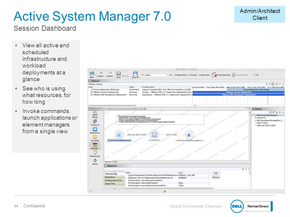 Active System Manager 7.0 Session Dashboard