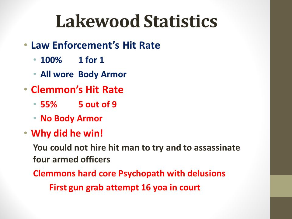 Lakewood Statistics Law Enforcement's Hit Rate Clemmon's Hit Rate