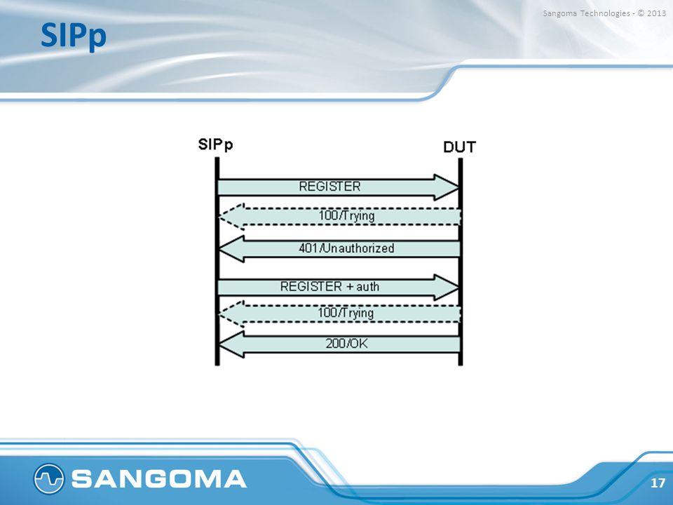 SIPp Sangoma Technologies - © 2013
