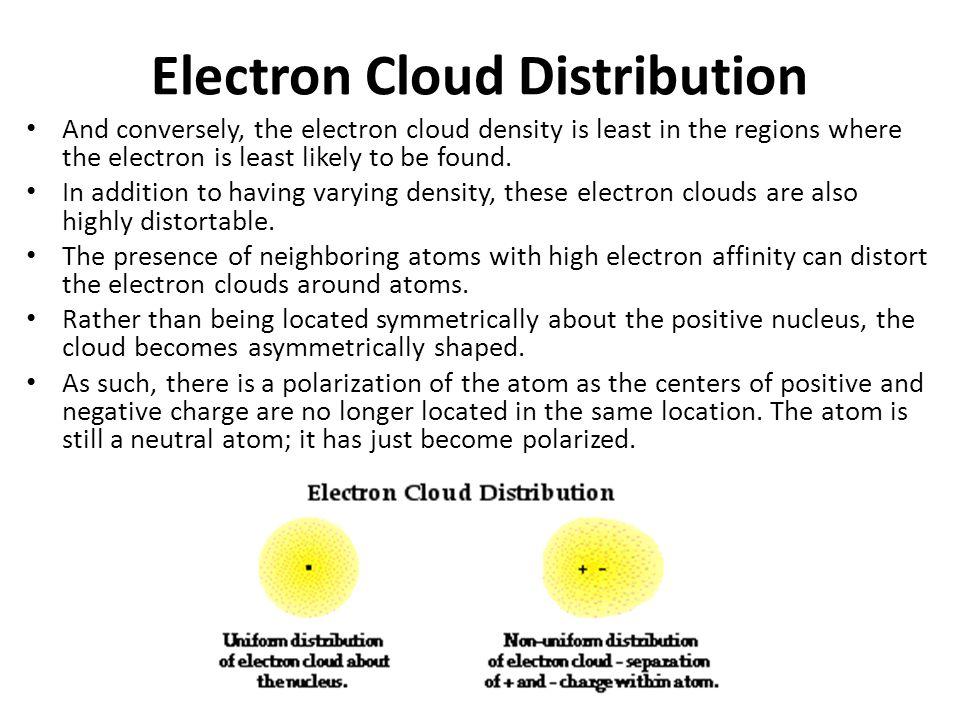 Electron Cloud Distribution