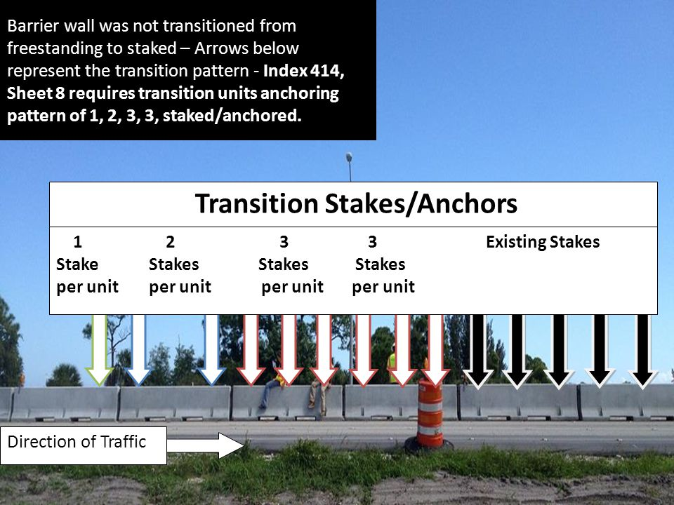 Transition Stakes/Anchors