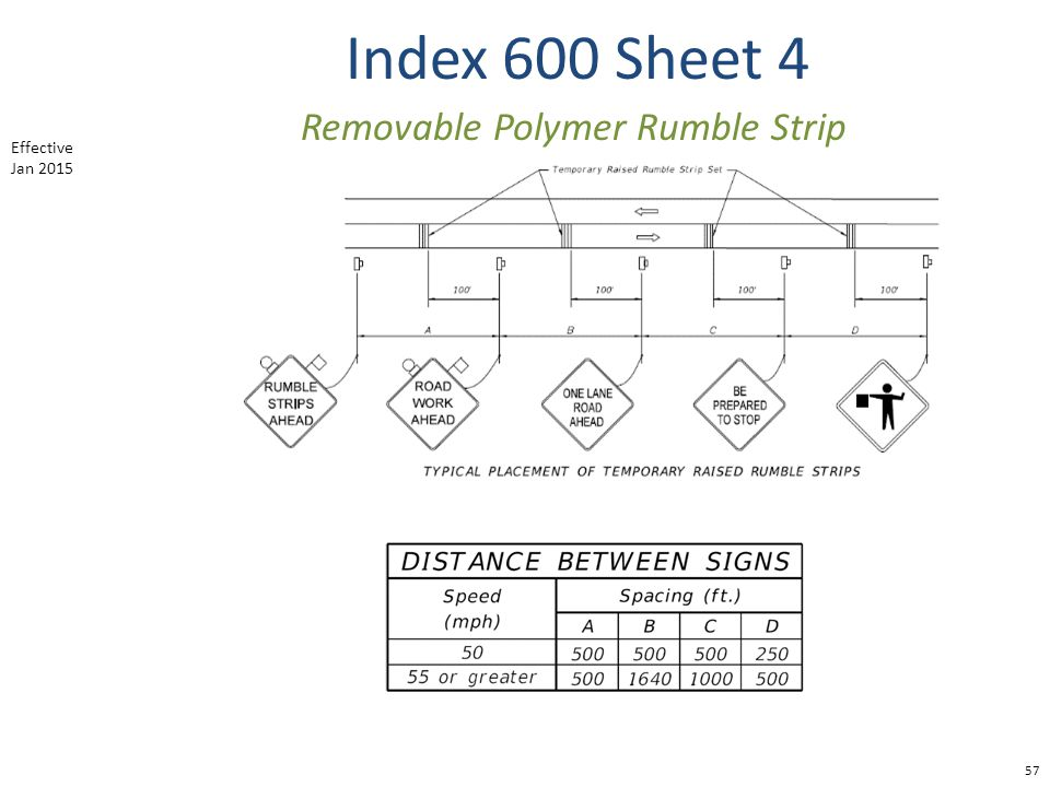 Removable Polymer Rumble Strip