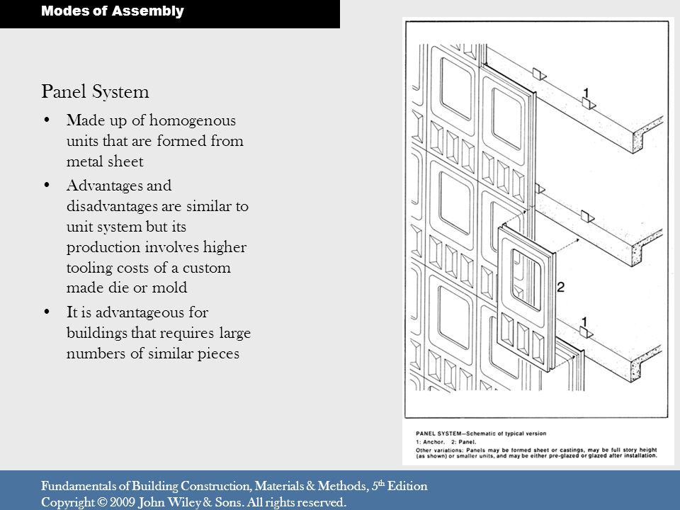 Modes of Assembly Panel System. Made up of homogenous units that are formed from metal sheet.