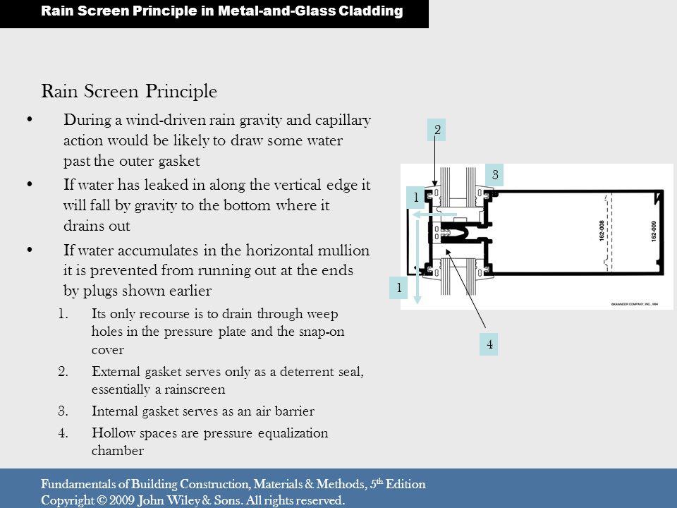 Rain Screen Principle in Metal-and-Glass Cladding