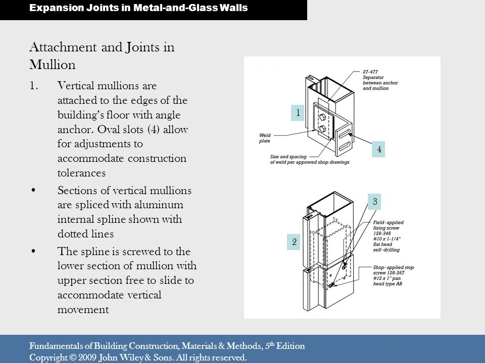 Attachment and Joints in Mullion