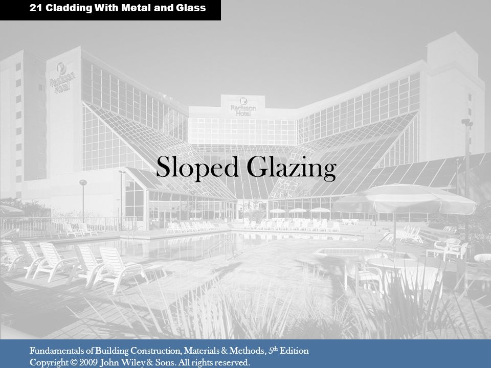 Sloped Glazing 21 Cladding With Metal and Glass
