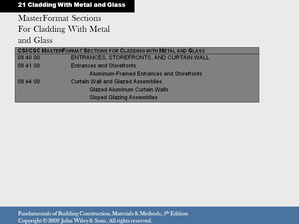 MasterFormat Sections For Cladding With Metal and Glass