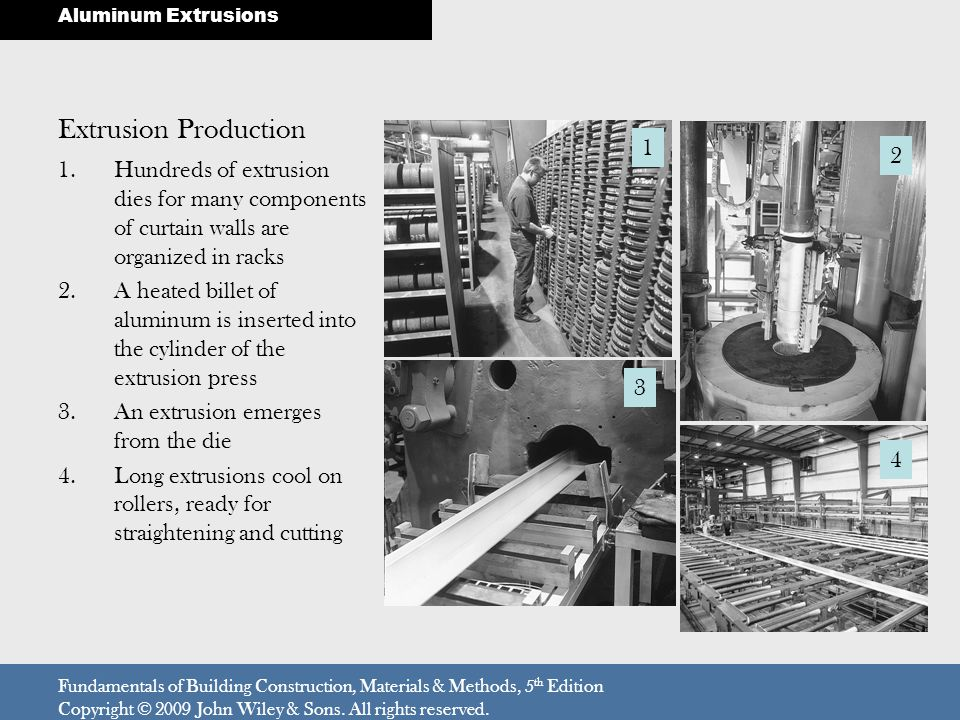 Aluminum Extrusions Extrusion Production. 1. 2. Hundreds of extrusion dies for many components of curtain walls are organized in racks.