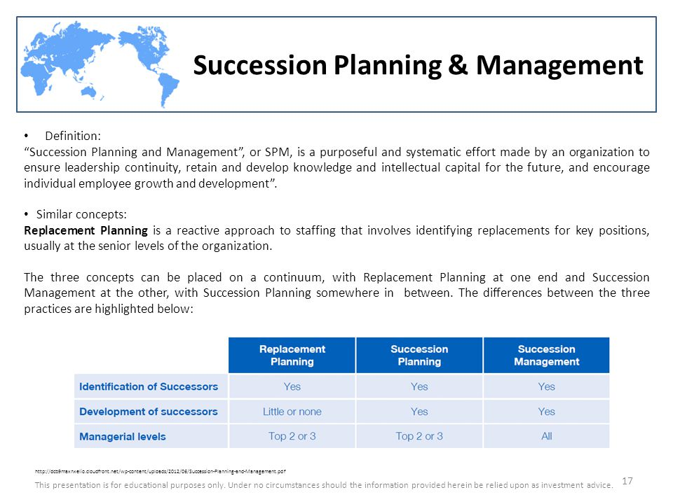 Succession Planning & Management