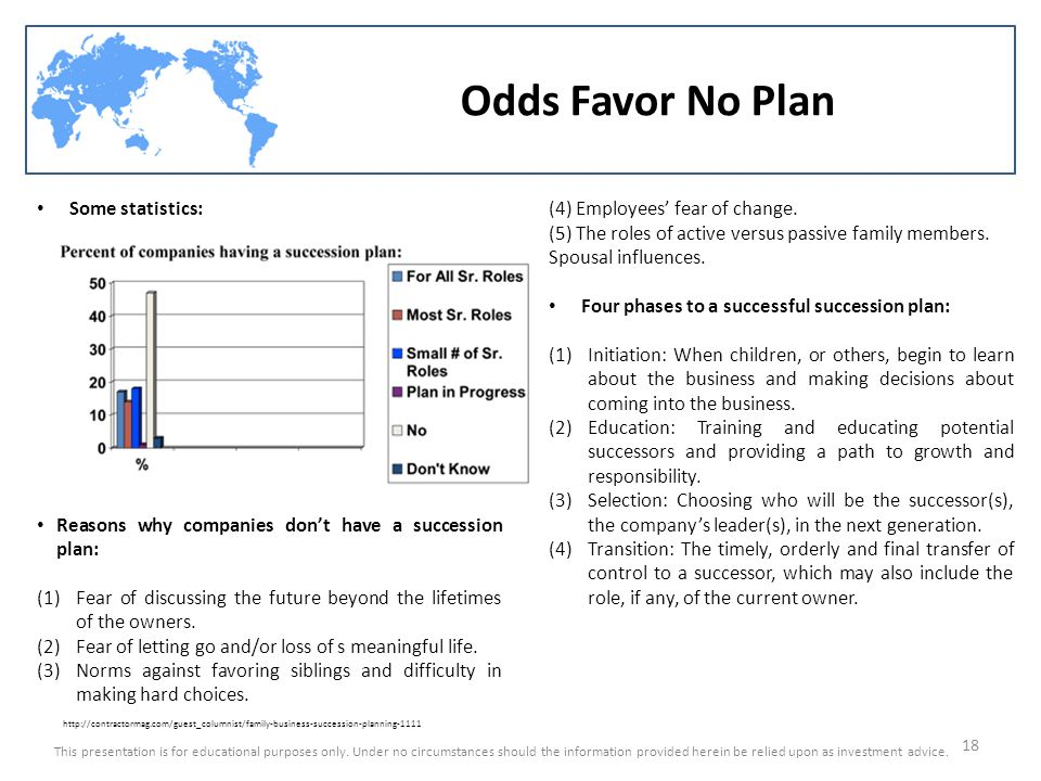 Odds Favor No Plan Some statistics: