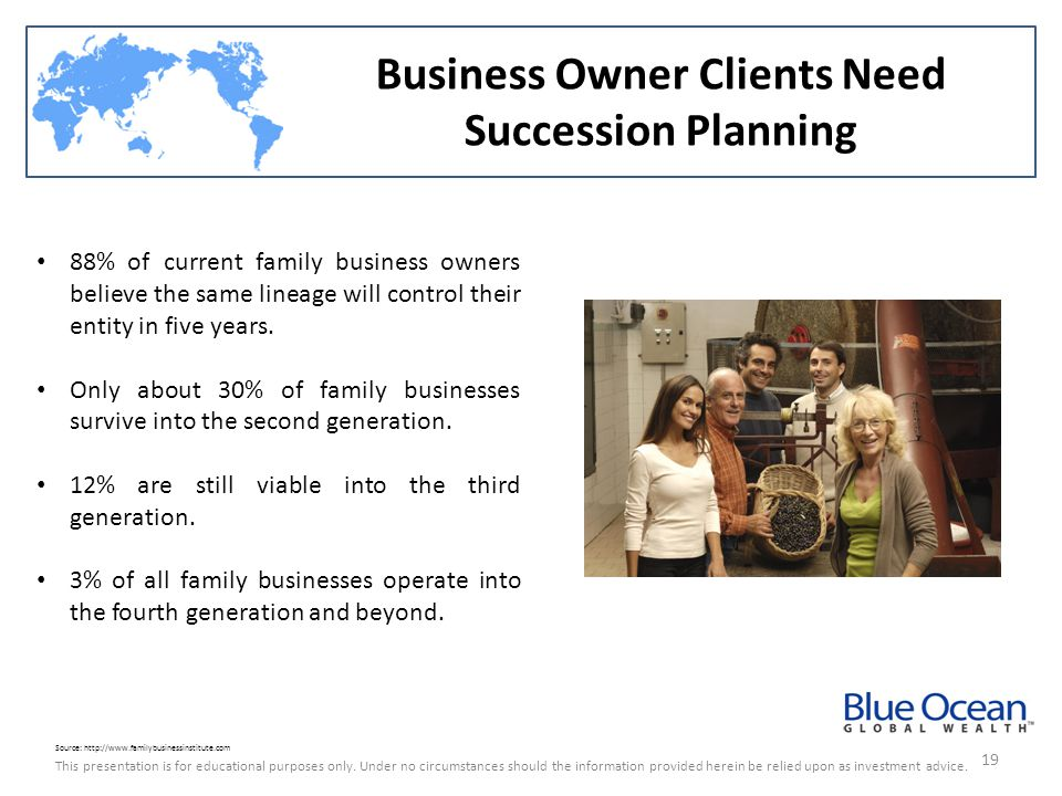 Business Owner Clients Need Succession Planning