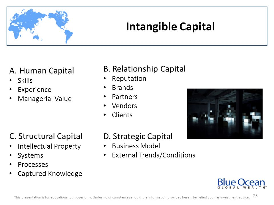 Intangible Capital B. Relationship Capital Human Capital