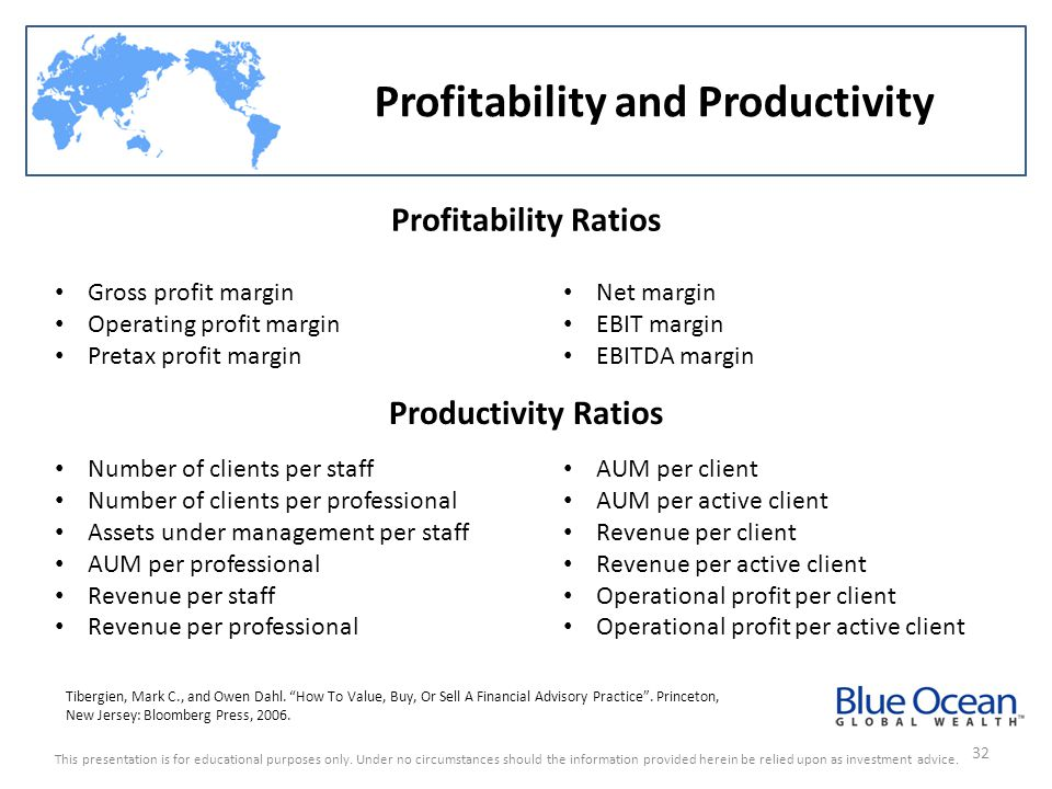 Profitability and Productivity