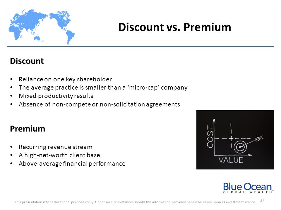 Discount vs. Premium Discount Premium Reliance on one key shareholder