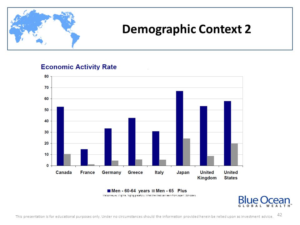 Demographic Context 2 Maisonneuve, Virginie. Aging gracefully: What the West can learn from Japan . Schroders.